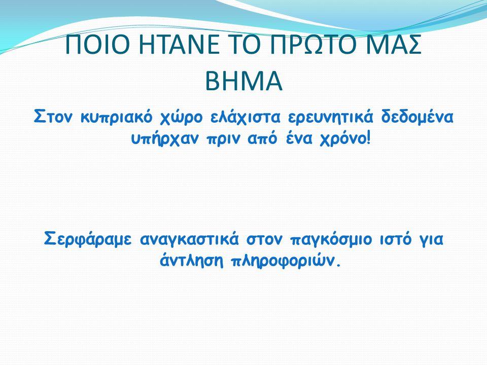 ΠΟΙΟ ΗΤΑΝΕ ΤΟ ΠΡΩΤΟ ΜΑΣ ΒΗΜΑ Στον κυπριακό χώρο ελάχιστα ερευνητικά δεδομένα υπήρχαν πριν από ένα χρόνο! Σερφάραμε αναγκαστικά στον παγκόσμιο ιστό για