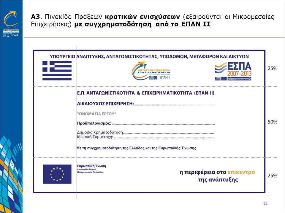 11 Α3. Πινακίδα Πράξεων κρατικών ενισχύσεων (εξαιρούνται οι Μικρομεσαίες Επιχειρήσεις) με συγχρηματοδότηση από το ΕΠΑΝ ΙΙ