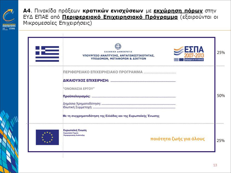 13 Α4. Πινακίδα πράξεων κρατικών ενισχύσεων με εκχώρηση πόρων στην ΕΥΔ ΕΠΑΕ από Περιφερειακό Επιχειρησιακό Πρόγραμμα (εξαιρούνται οι Μικρομεσαίες Επιχ