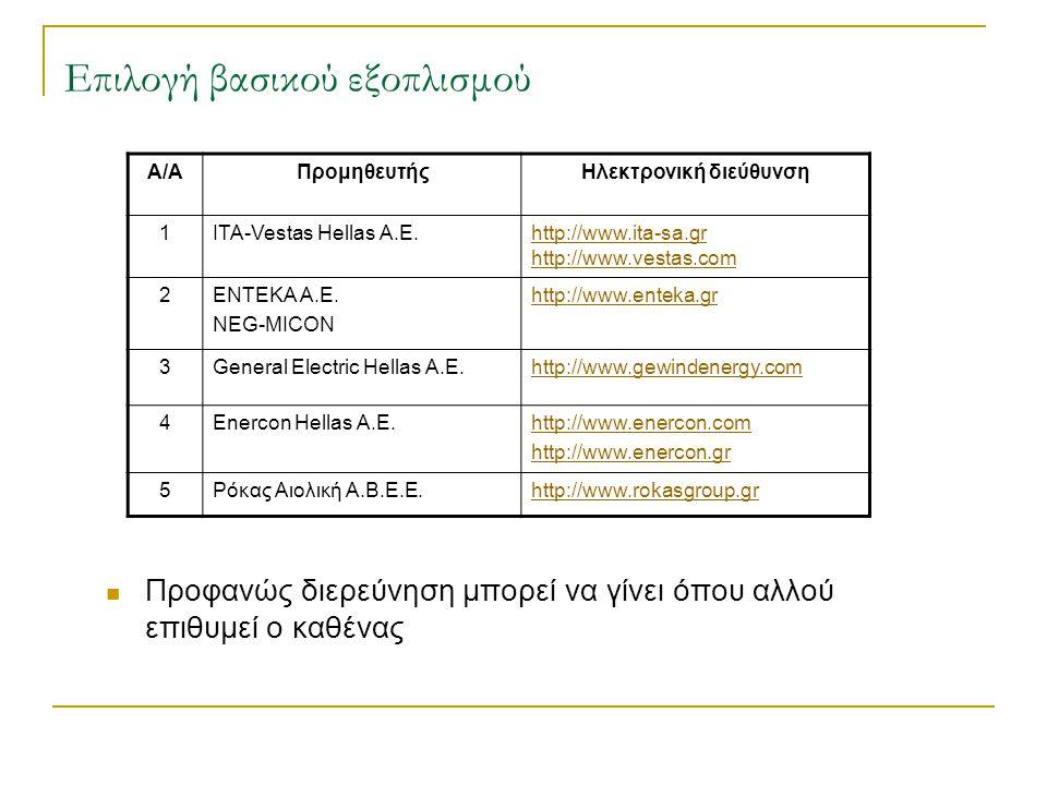 Επιλογή βασικού εξοπλισμού Α/ΑΠρομηθευτήςΗλεκτρονική διεύθυνση 1ΙΤΑ-Vestas Hellas Α.Ε.http://www.ita-sa.gr http://www.vestas.com 2ΕΝΤΕΚΑ Α.Ε. NEG-MICO