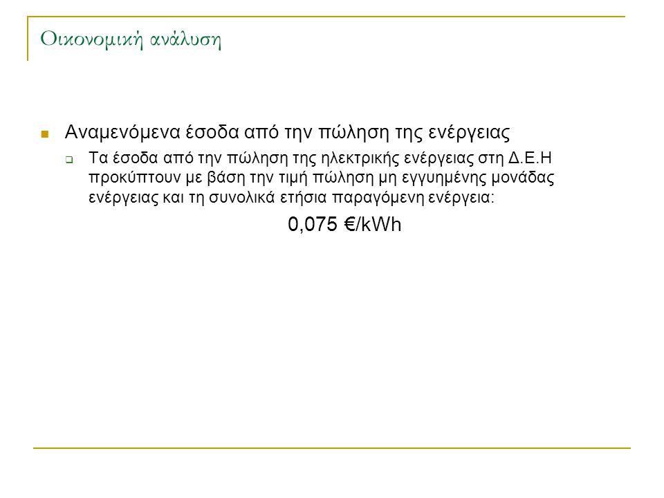 Οικονομική ανάλυση  Αναμενόμενα έσοδα από την πώληση της ενέργειας  Τα έσοδα από την πώληση της ηλεκτρικής ενέργειας στη Δ.Ε.Η προκύπτουν με βάση τη
