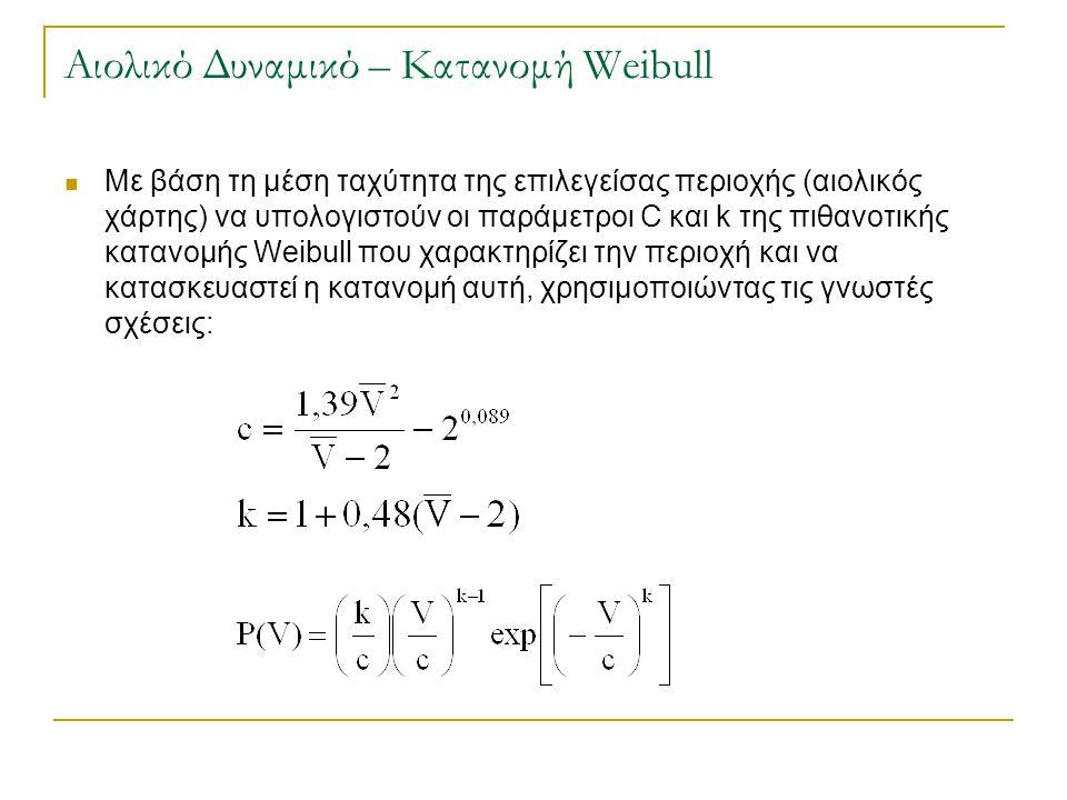 Αιολικό Δυναμικό – Κατανομή Weibull  Με βάση τη μέση ταχύτητα της επιλεγείσας περιοχής (αιολικός χάρτης) να υπολογιστούν οι παράμετροι C και k της πι
