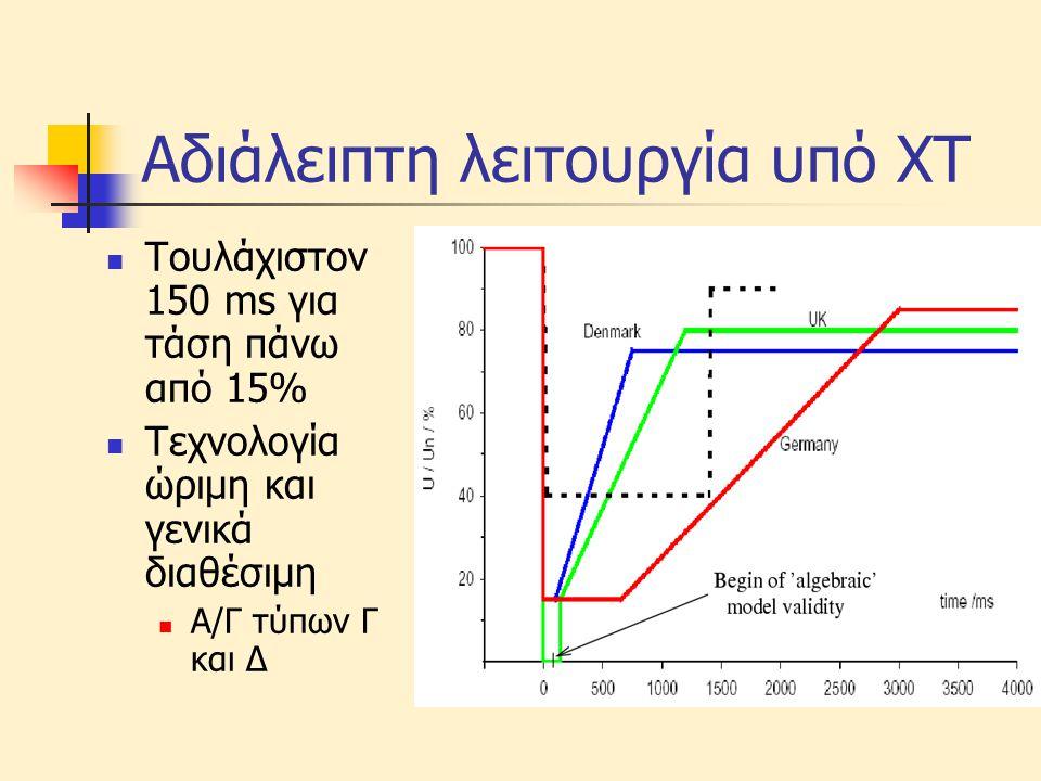 Αδιάλειπτη λειτουργία υπό ΧΤ  Τουλάχιστον 150 ms για τάση πάνω από 15%  Τεχνολογία ώριμη και γενικά διαθέσιμη  Α/Γ τύπων Γ και Δ