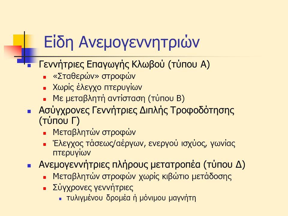 Είδη Ανεμογεννητριών  Γεννήτριες Επαγωγής Κλωβού (τύπου Α)  «Σταθερών» στροφών  Χωρίς έλεγχο πτερυγίων  Με μεταβλητή αντίσταση (τύπου Β)  Ασύγχρο