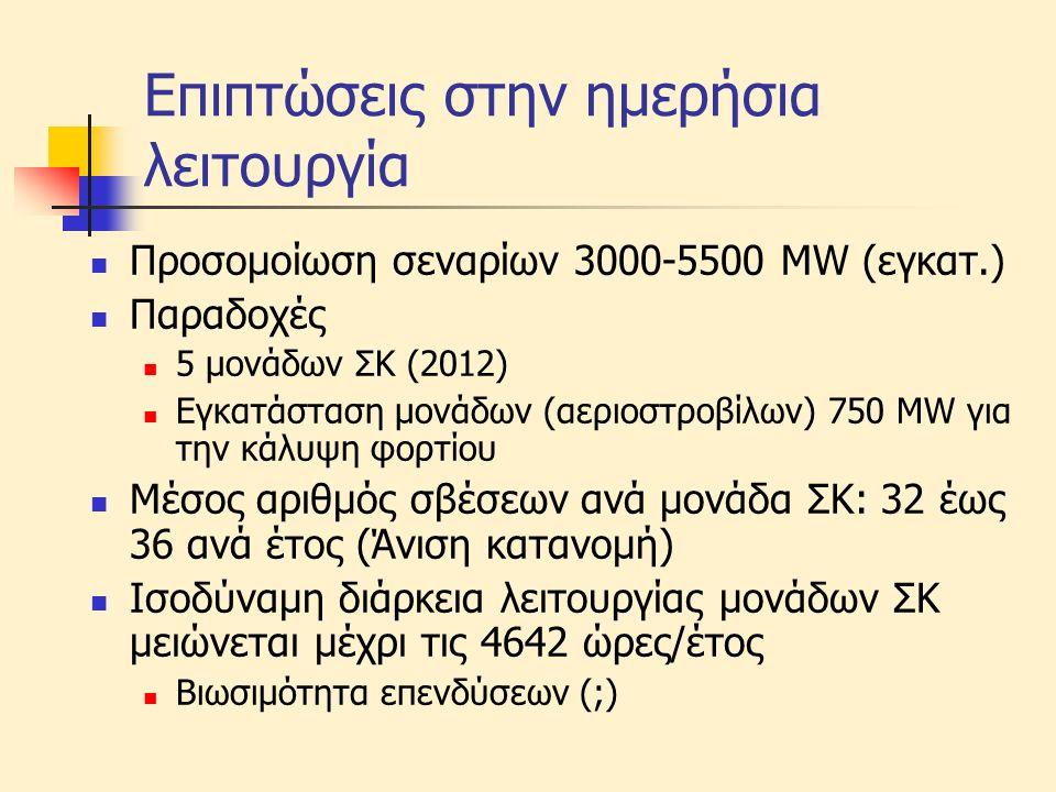 Επιπτώσεις στην ημερήσια λειτουργία  Προσομοίωση σεναρίων 3000-5500 MW (εγκατ.)  Παραδοχές  5 μονάδων ΣΚ (2012)  Εγκατάσταση μονάδων (αεριοστροβίλ