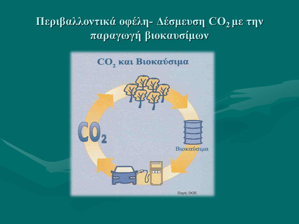 Περιβαλλοντικά οφέλη- Δέσμευση CO 2 με την παραγωγή βιοκαυσίμων
