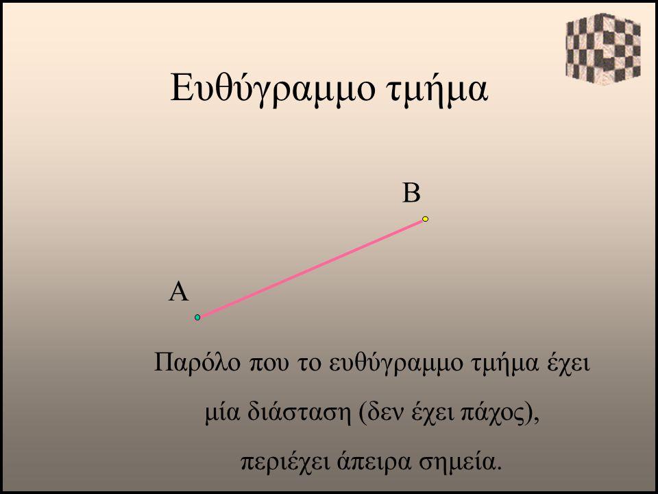 Α Παρόλο που το ευθύγραμμο τμήμα έχει μία διάσταση (δεν έχει πάχος), περιέχει άπειρα σημεία. Β