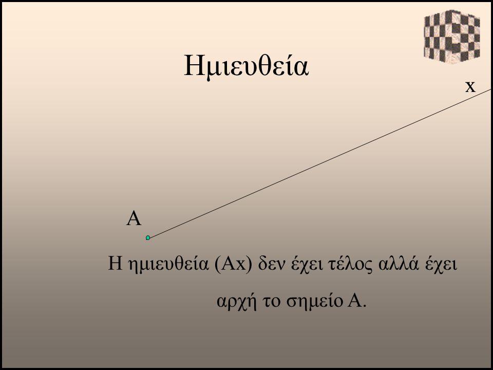 x Α H ημιευθεία (Αx) δεν έχει τέλος αλλά έχει αρχή το σημείο Α.