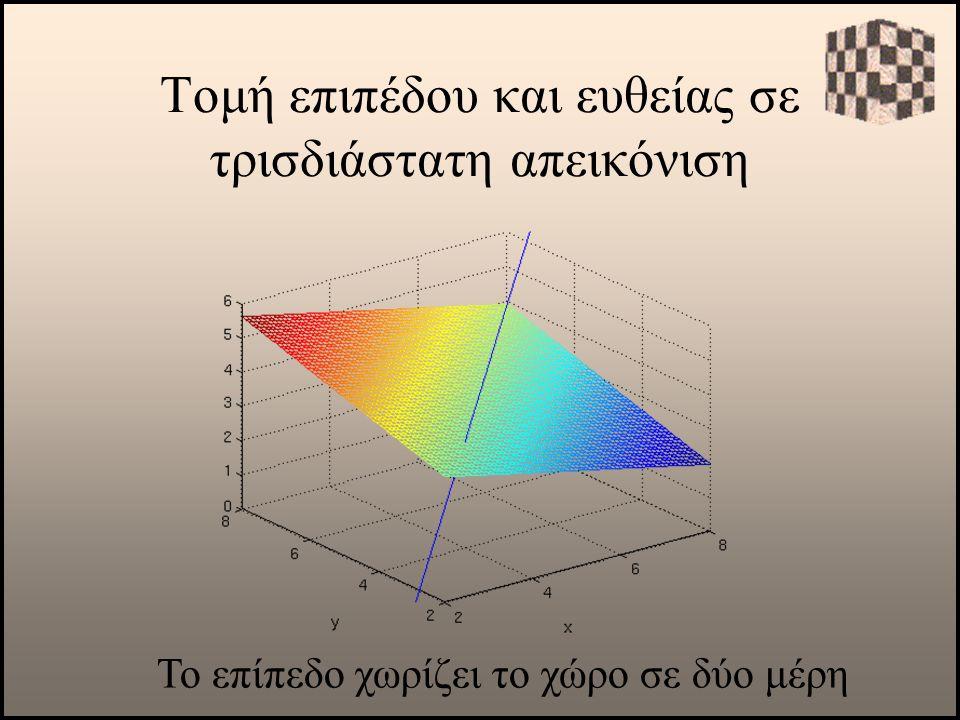 Τομή επιπέδου και ευθείας σε τρισδιάστατη απεικόνιση Το επίπεδο χωρίζει το χώρο σε δύο μέρη