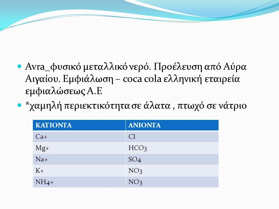  Avra_φυσικό μεταλλικό νερό. Προέλευση από Αύρα Αιγαίου. Εμφιάλωση – coca cola ελληνική εταιρεία εμφιαλώσεως Α.Ε  *χαμηλή περιεκτικότητα σε άλατα, π