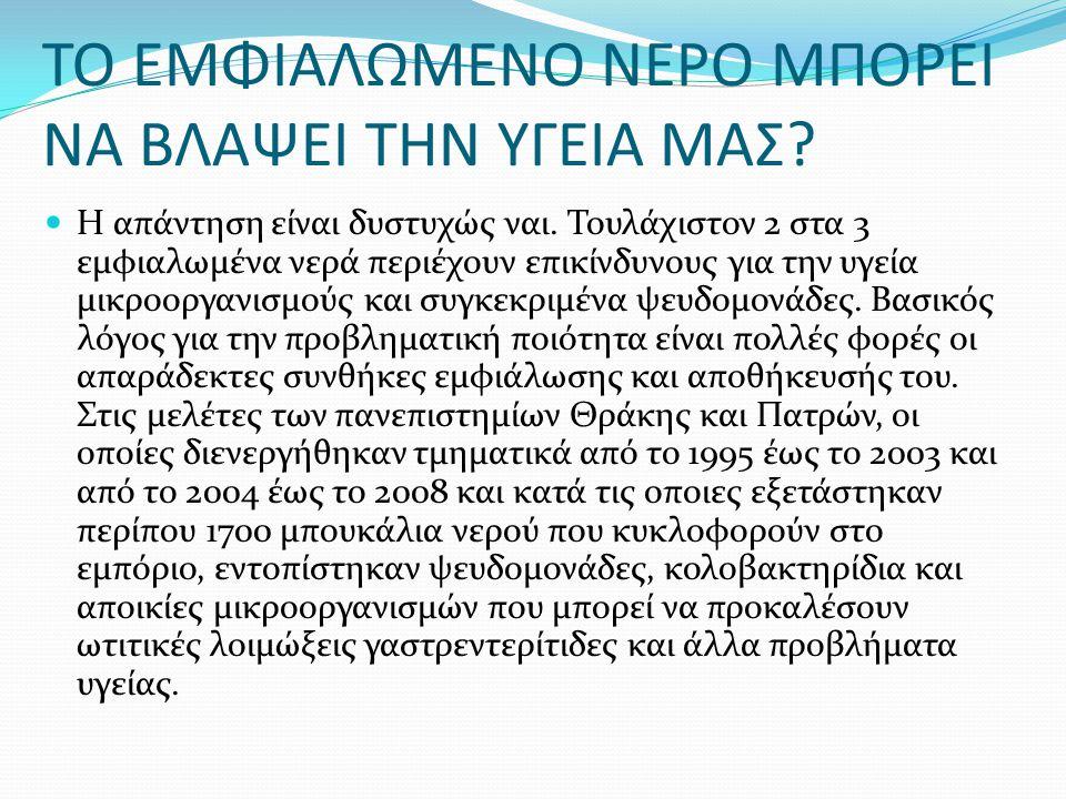ΟΝΟΜΑΣΙΑ ΕΜΦΙΑΛΩΜΕΝΩΝ ΝΕΡΩΝ ΨΕΥΔΟΜΟΝΑΔΕΣ ΖΑΓΟΡΙ3 ΑΥΡΑ8 ΕΠΙΤΡΑΠΕΖΙΟ-ΙΟΛΗ-ΛΟΥΤΡΑΚΙ0 ΒΙΚΟΣ6 ΚΟΡΠΗΑΠΡΟΣΔΙΟΡΙΣΤΟΣ ΑΡΙΘΜΟΣ ΕVIAN26