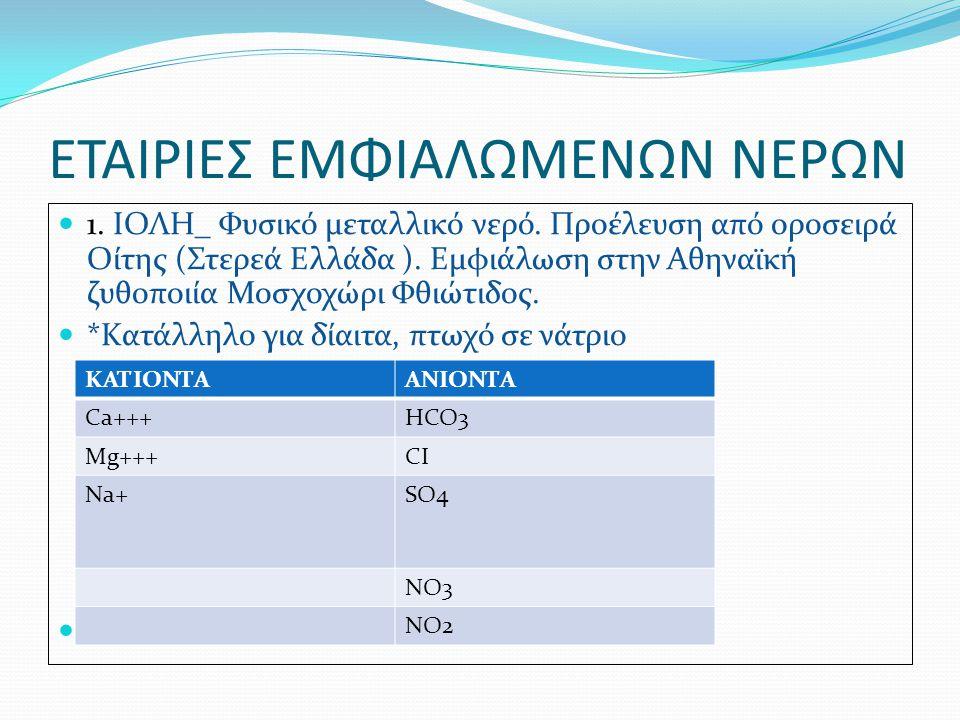 ΕΤΑΙΡΙΕΣ ΕΜΦΙΑΛΩΜΕΝΩΝ ΝΕΡΩΝ  1. ΙΟΛΗ_ Φυσικό μεταλλικό νερό. Προέλευση από οροσειρά Οίτης (Στερεά Ελλάδα ). Εμφιάλωση στην Αθηναϊκή ζυθοποιία Μοσχοχώ