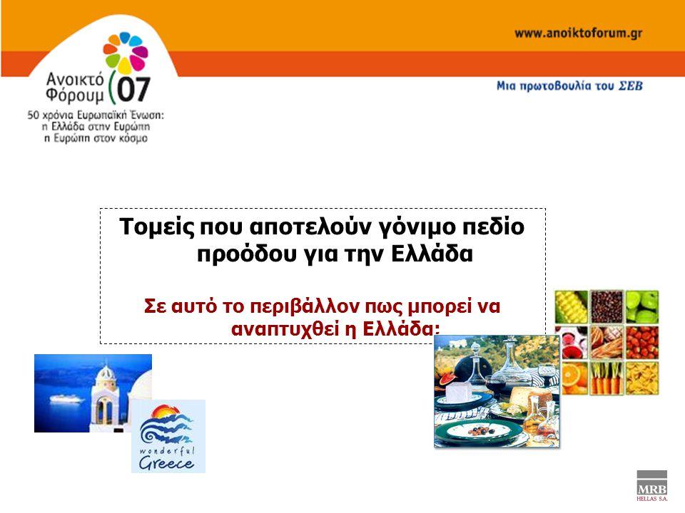 Τομείς που αποτελούν γόνιμο πεδίο προόδου για την Ελλάδα Σε αυτό το περιβάλλον πως μπορεί να αναπτυχθεί η Ελλάδα;