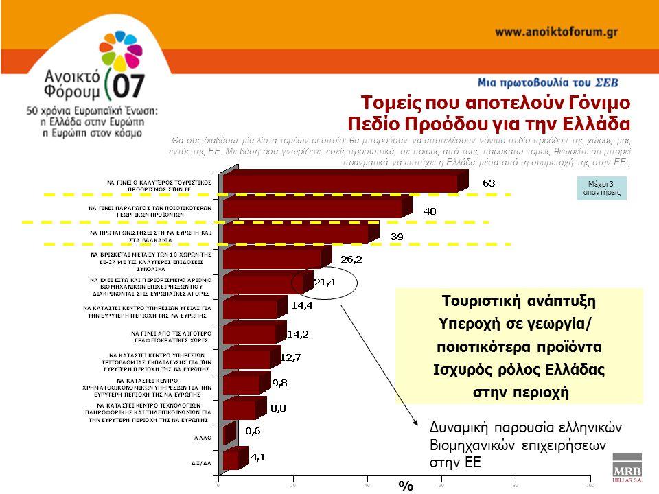 Τομείς που αποτελούν Γόνιμο Πεδίο Προόδου για την Ελλάδα Θα σας διαβάσω μία λίστα τομέων οι οποίοι θα μπορούσαν να αποτελέσουν γόνιμο πεδίο προόδου της χώρας μας εντός της ΕΕ.