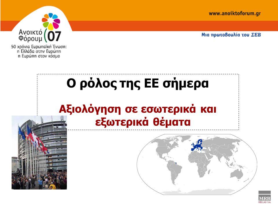 Ο ρόλος της ΕΕ σήμερα Αξιολόγηση σε εσωτερικά και εξωτερικά θέματα