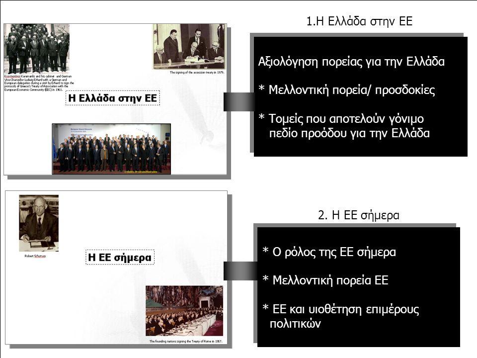 Αξιολόγηση πορείας για την Ελλάδα * Μελλοντική πορεία/ προσδοκίες * Τομείς που αποτελούν γόνιμο πεδίο προόδου για την Ελλάδα Αξιολόγηση πορείας για τη