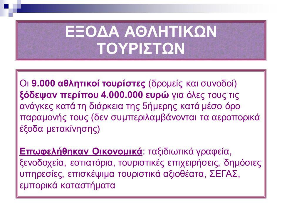 ΕΞΟΔΑ ΑΘΛΗΤΙΚΩΝ ΤΟΥΡΙΣΤΩΝ Οι 9.000 αθλητικοί τουρίστες (δρομείς και συνοδοί) ξόδεψαν περίπου 4.000.000 ευρώ για όλες τους τις ανάγκες κατά τη διάρκεια