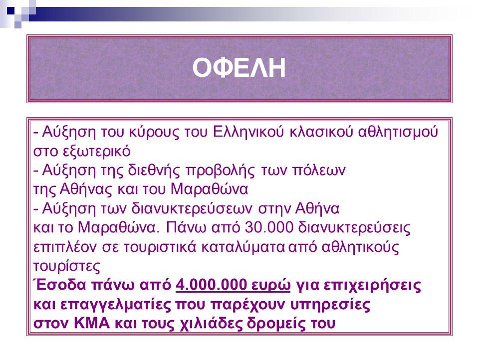 ΟΦΕΛΗ - Αύξηση του κύρους του Ελληνικού κλασικού αθλητισμού στο εξωτερικό - Αύξηση της διεθνής προβολής των πόλεων της Αθήνας και του Μαραθώνα - Αύξησ