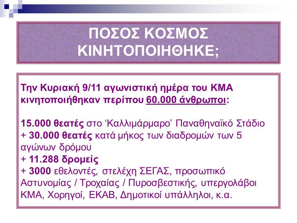 ΕΚΘΕΣΗ Διοργανώθηκε από το ΣΕΓΑΣ για δεύτερη φορά η Έκθεση του Κλασικού Μαραθώνιου Αθηνών, την Παρασκευή 7 και το Σάββατο 8 Νοεμβρίου, στο Ζάππειο Συνεδριακό και Εκθεσιακό Κέντρο (με παράλληλη λειτουργία του Κέντρου Εγγραφών και Διανομής Υλικού Δρομέων) Συνολικά στην Marathon Expo 12.000 άνθρωποι επισκέφτηκαν 40 περίπτερα εκθετών, με θεματολογία τον αθλητισμό, τον τουρισμό, την υγεία
