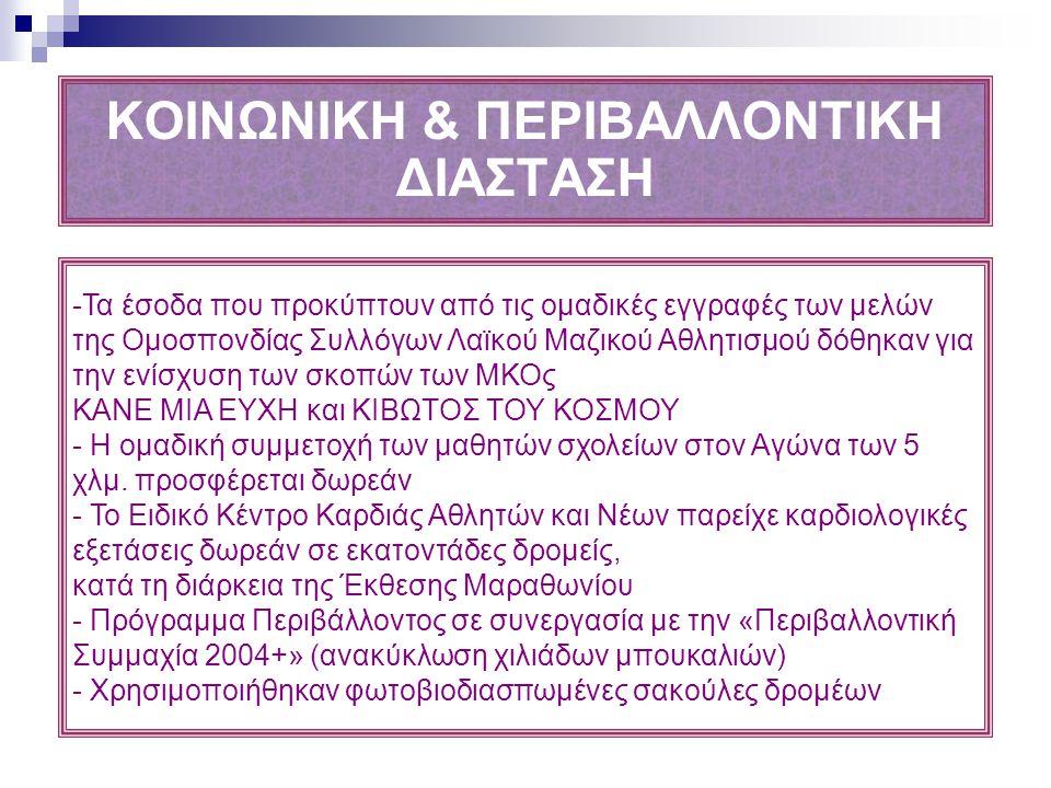 ΕΣΟΔΑ & ΕΞΟΔΑ Η επένδυση των 30 Χορηγών του ΚΜΑ 2008 (περιλαμβάνει: χρήματα, προϊόντα, υπηρεσίες και διαφημιστική προβολή) και οι εγγραφές από τους δρομείς ανεβάζουν τα γενικά έσοδα σε πάνω από μισό εκατομμύριο ευρώ Τα λειτουργικά έξοδα της είναι λιγότερα από τα έσοδα που σημαίνει ότι η διοργάνωση είναι κερδοφόρα.