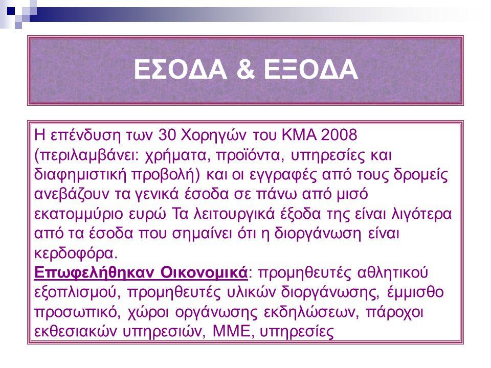 ΕΣΟΔΑ & ΕΞΟΔΑ Η επένδυση των 30 Χορηγών του ΚΜΑ 2008 (περιλαμβάνει: χρήματα, προϊόντα, υπηρεσίες και διαφημιστική προβολή) και οι εγγραφές από τους δρ