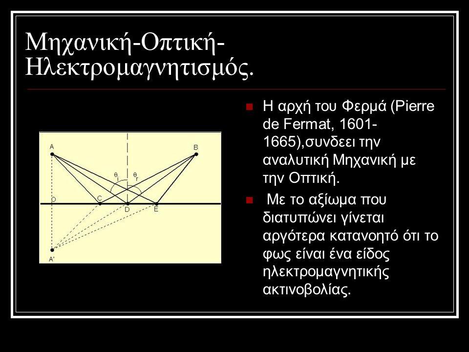 Μηχανική-Οπτική- Ηλεκτρομαγνητισμός.  Η αρχή του Φερμά (Pierre de Fermat, 1601- 1665),συνδεει την αναλυτική Μηχανική με την Οπτική.  Με το αξίωμα πο