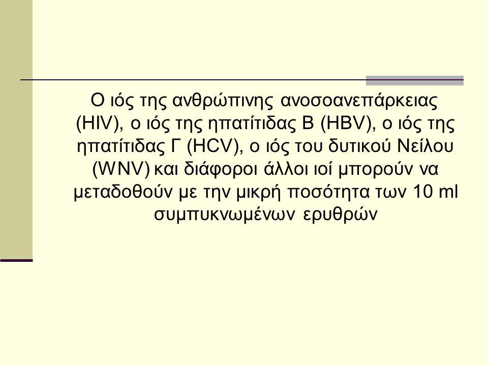 Ο ιός της ανθρώπινης ανοσοανεπάρκειας (HIV), ο ιός της ηπατίτιδας Β (HBV), ο ιός της ηπατίτιδας Γ (HCV), ο ιός του δυτικού Νείλου (WNV) και διάφοροι ά