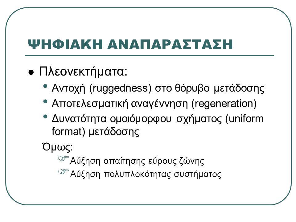 ΨΗΦΙΑΚΗ ΑΝΑΠΑΡΑΣΤΑΣΗ  Πλεονεκτήματα: • Αντοχή (ruggedness) στο θόρυβο μετάδοσης • Αποτελεσματική αναγέννηση (regeneration) • Δυνατότητα ομοιόμορφου σχήματος (uniform format) μετάδοσης Όμως:  Αύξηση απαίτησης εύρους ζώνης  Αύξηση πολυπλοκότητας συστήματος