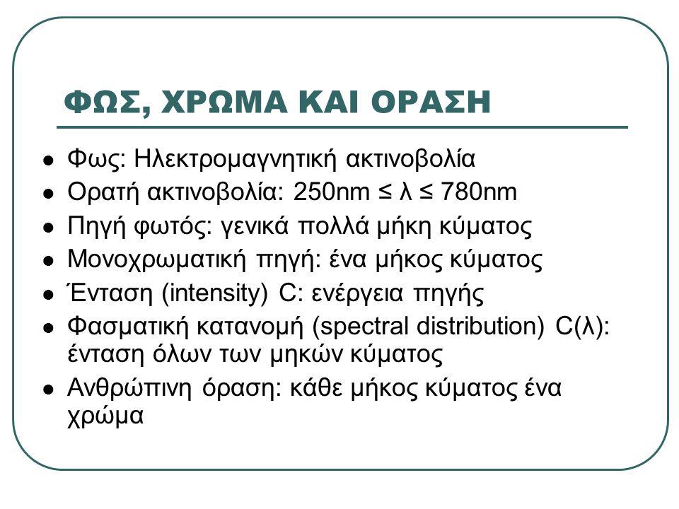 ΦΩΣ, ΧΡΩΜΑ ΚΑΙ ΟΡΑΣΗ  Φως: Ηλεκτρομαγνητική ακτινοβολία  Ορατή ακτινοβολία: 250nm ≤ λ ≤ 780nm  Πηγή φωτός: γενικά πολλά μήκη κύματος  Μονοχρωματική πηγή: ένα μήκος κύματος  Ένταση (intensity) C: ενέργεια πηγής  Φασματική κατανομή (spectral distribution) C(λ): ένταση όλων των μηκών κύματος  Ανθρώπινη όραση: κάθε μήκος κύματος ένα χρώμα