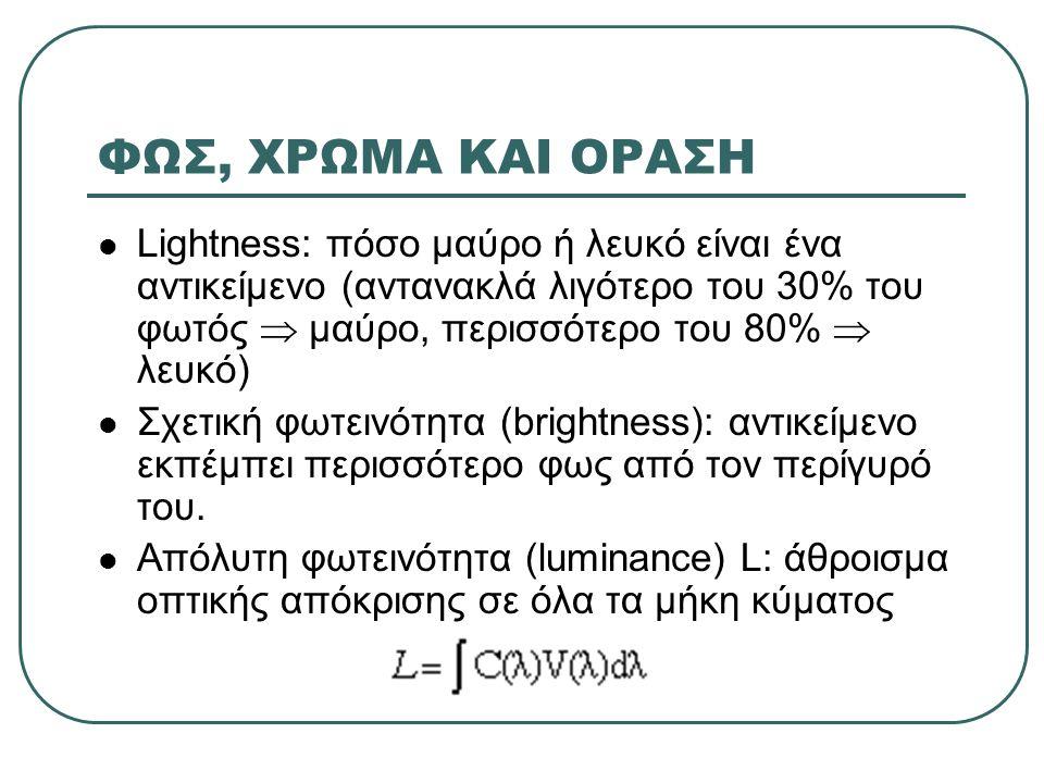 ΦΩΣ, ΧΡΩΜΑ ΚΑΙ ΟΡΑΣΗ  Lightness: πόσο μαύρο ή λευκό είναι ένα αντικείμενο (αντανακλά λιγότερο του 30% του φωτός  μαύρο, περισσότερο του 80%  λευκό)  Σχετική φωτεινότητα (brightness): αντικείμενο εκπέμπει περισσότερο φως από τον περίγυρό του.
