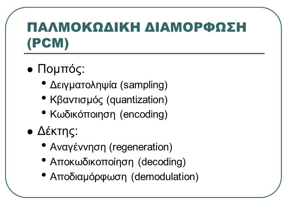 ΠΑΛΜΟΚΩΔΙΚΗ ΔΙΑΜΟΡΦΩΣΗ (PCM)  Πομπός: • Δειγματοληψία (sampling) • Κβαντισμός (quantization) • Κωδικόποιηση (encoding)  Δέκτης: • Αναγέννηση (regeneration) • Αποκωδικοποίηση (decoding) • Αποδιαμόρφωση (demodulation)