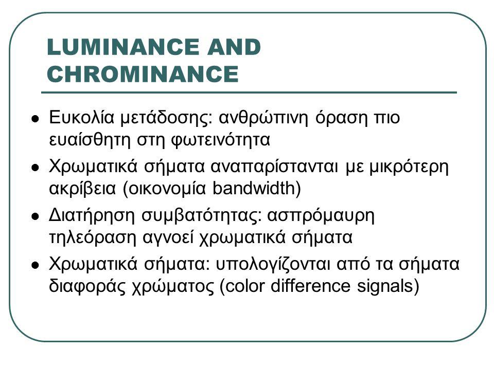 LUMINANCE AND CHROMINANCE  Ευκολία μετάδοσης: ανθρώπινη όραση πιο ευαίσθητη στη φωτεινότητα  Χρωματικά σήματα αναπαρίστανται με μικρότερη ακρίβεια (