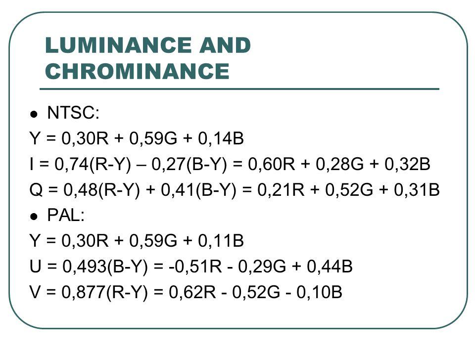 LUMINANCE AND CHROMINANCE  NTSC: Y = 0,30R + 0,59G + 0,14B I = 0,74(R-Y) – 0,27(B-Y) = 0,60R + 0,28G + 0,32B Q = 0,48(R-Y) + 0,41(B-Y) = 0,21R + 0,52G + 0,31B  PAL: Y = 0,30R + 0,59G + 0,11B U = 0,493(B-Y) = -0,51R - 0,29G + 0,44B V = 0,877(R-Y) = 0,62R - 0,52G - 0,10B