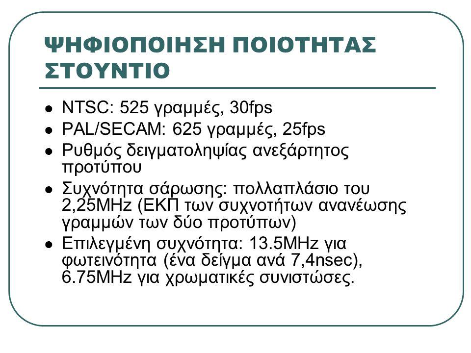  NTSC: 525 γραμμές, 30fps  PAL/SECAM: 625 γραμμές, 25fps  Ρυθμός δειγματοληψίας ανεξάρτητος προτύπου  Συχνότητα σάρωσης: πολλαπλάσιο του 2,25ΜΗz (ΕΚΠ των συχνοτήτων ανανέωσης γραμμών των δύο προτύπων)  Επιλεγμένη συχνότητα: 13.5ΜΗz για φωτεινότητα (ένα δείγμα ανά 7,4nsec), 6.75MHz για χρωματικές συνιστώσες.
