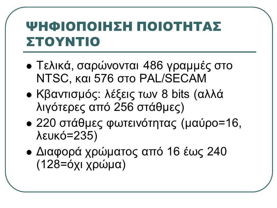 ΨΗΦΙΟΠΟΙΗΣΗ ΠΟΙΟΤΗΤΑΣ ΣΤΟΥΝΤΙΟ  Τελικά, σαρώνονται 486 γραμμές στο NTSC, και 576 στο PAL/SECAM  Κβαντισμός: λέξεις των 8 bits (αλλά λιγότερες από 256 στάθμες)  220 στάθμες φωτεινότητας (μαύρο=16, λευκό=235)  Διαφορά χρώματος από 16 έως 240 (128=όχι χρώμα)