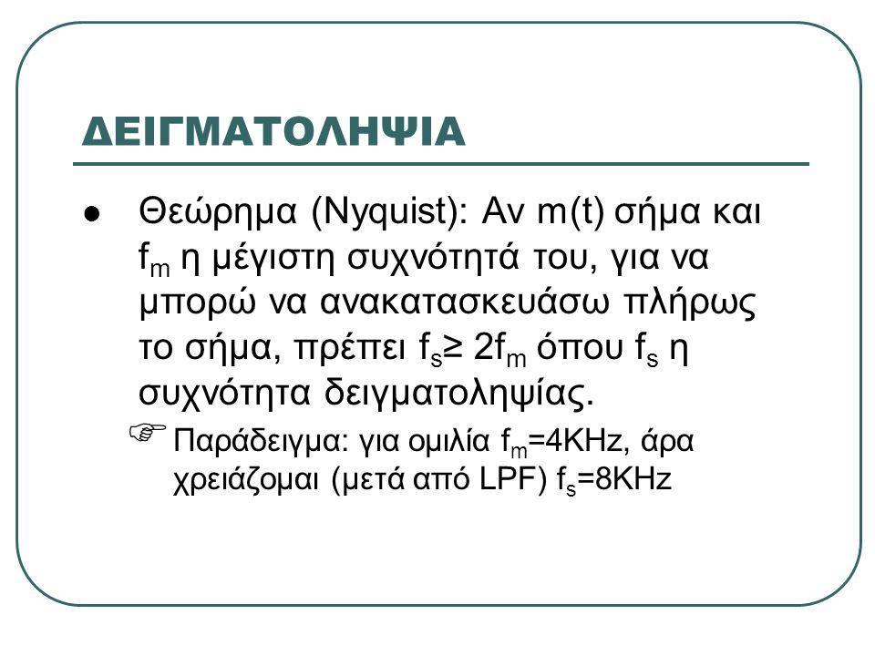 ΔΕΙΓΜΑΤΟΛΗΨΙΑ  Θεώρημα (Nyquist): Αν m(t) σήμα και f m η μέγιστη συχνότητά του, για να μπορώ να ανακατασκευάσω πλήρως το σήμα, πρέπει f s ≥ 2f m όπου