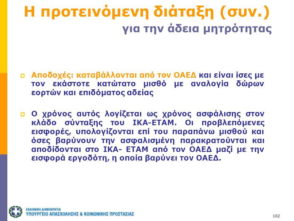 102 Η προτεινόμενη διάταξη (συν.) για την άδεια μητρότητας  Αποδοχές: καταβάλλονται από τον ΟΑΕΔ και είναι ίσες με τον εκάστοτε κατώτατο μισθό με ανα