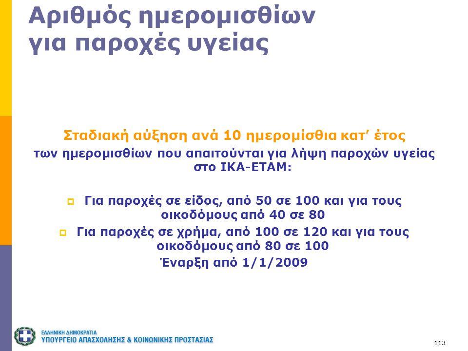 113 Αριθμός ημερομισθίων για παροχές υγείας Σταδιακή αύξηση ανά 10 ημερομίσθια κατ' έτος των ημερομισθίων που απαιτούνται για λήψη παροχών υγείας στο