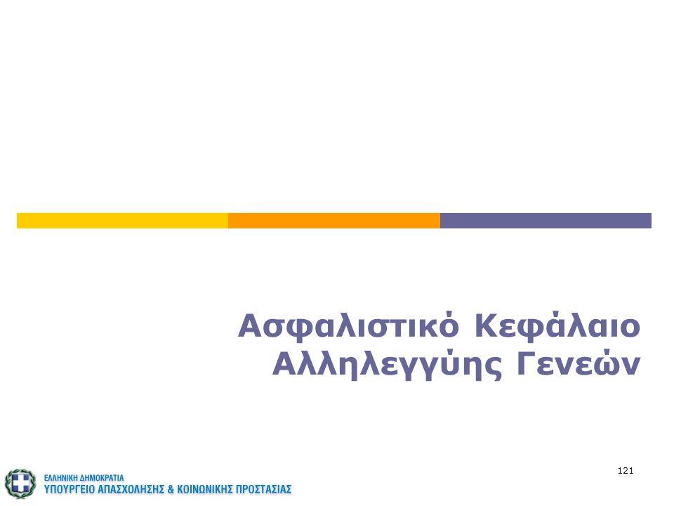 121 Ασφαλιστικό Κεφάλαιο Αλληλεγγύης Γενεών