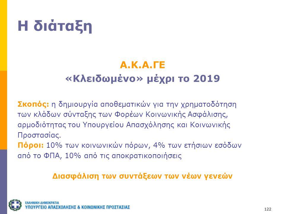 122 Η διάταξη Α.Κ.Α.ΓΕ «Κλειδωμένο» μέχρι το 2019 Σκοπός: η δημιουργία αποθεματικών για την χρηματοδότηση των κλάδων σύνταξης των Φορέων Κοινωνικής Ασ