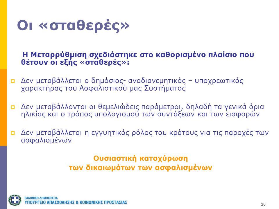 20 Οι «σταθερές» Η Μεταρρύθμιση σχεδιάστηκε στο καθορισμένο πλαίσιο που θέτουν οι εξής «σταθερές»:  Δεν μεταβάλλεται ο δημόσιος- αναδιανεμητικός – υπ