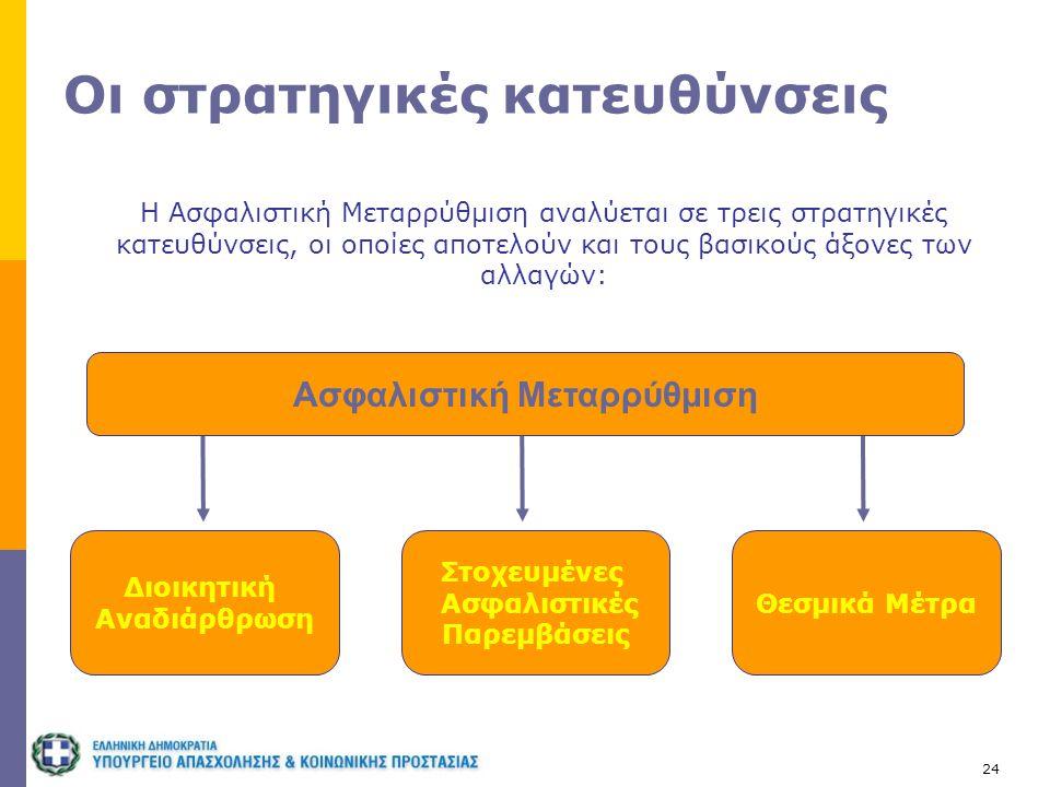 24 Οι στρατηγικές κατευθύνσεις Η Ασφαλιστική Μεταρρύθμιση αναλύεται σε τρεις στρατηγικές κατευθύνσεις, οι οποίες αποτελούν και τους βασικούς άξονες τω