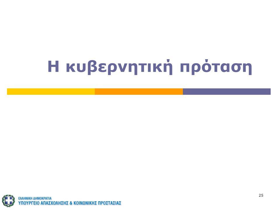 25 H κυβερνητική πρόταση