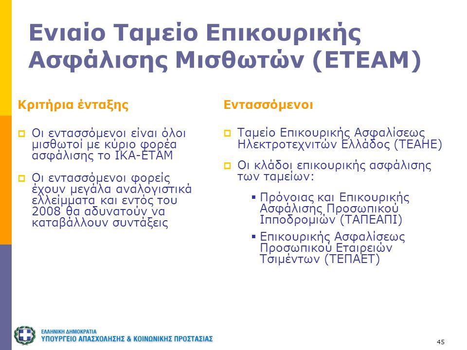 45 Ενιαίο Ταμείο Επικουρικής Ασφάλισης Μισθωτών (ΕΤΕΑΜ) Κριτήρια ένταξης  Οι εντασσόμενοι είναι όλοι μισθωτοί με κύριο φορέα ασφάλισης το ΙΚΑ-ΕΤΑΜ 