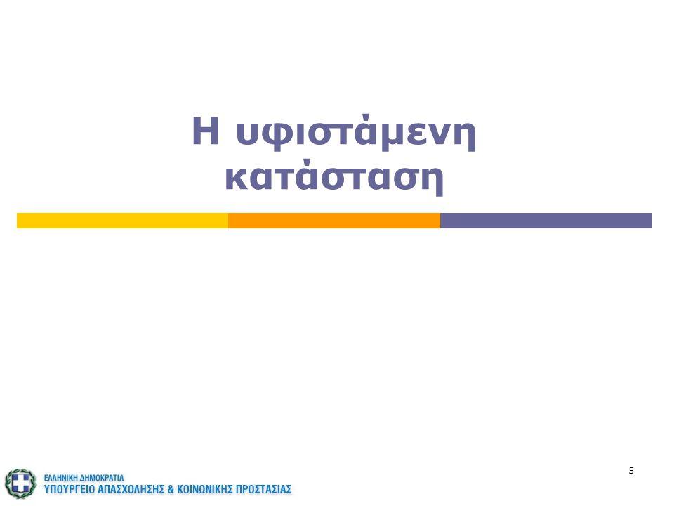 106 Το ισχύον πλαίσιο για τις ασφαλιστικές εισφορές Στο ΙΚΑ – ΕΤΑΜ, αλλά και στους λοιπούς φορείς Μισθωτών και στους Φορείς Αυτοαπασχολουμένων Δεν υφίσταται σήμερα οποιαδήποτε πρόβλεψη