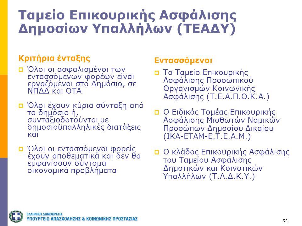 52 Ταμείο Επικουρικής Ασφάλισης Δημοσίων Υπαλλήλων (ΤΕΑΔΥ) Κριτήρια ένταξης  Όλοι οι ασφαλισμένοι των εντασσόμενων φορέων είναι εργαζόμενοι στο Δημόσ