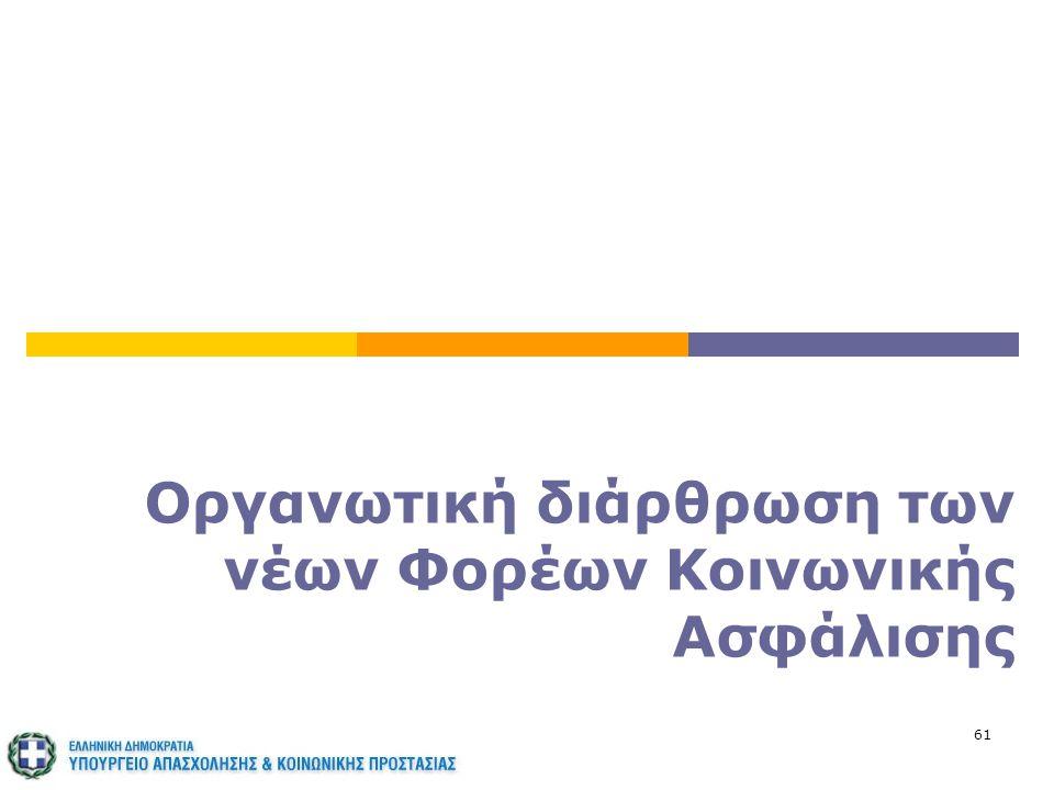 61 Οργανωτική διάρθρωση των νέων Φορέων Κοινωνικής Ασφάλισης