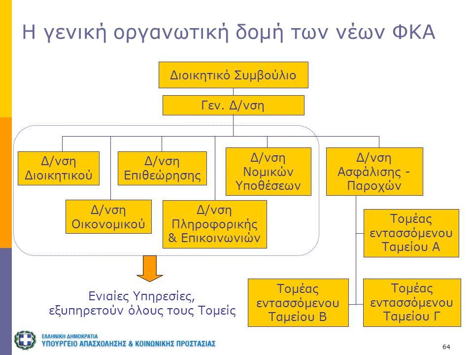64 Η γενική οργανωτική δομή των νέων ΦΚΑ Διοικητικό Συμβούλιο Γεν. Δ/νση Δ/νση Διοικητικού Δ/νση Επιθεώρησης Δ/νση Νομικών Υποθέσεων Δ/νση Οικονομικού