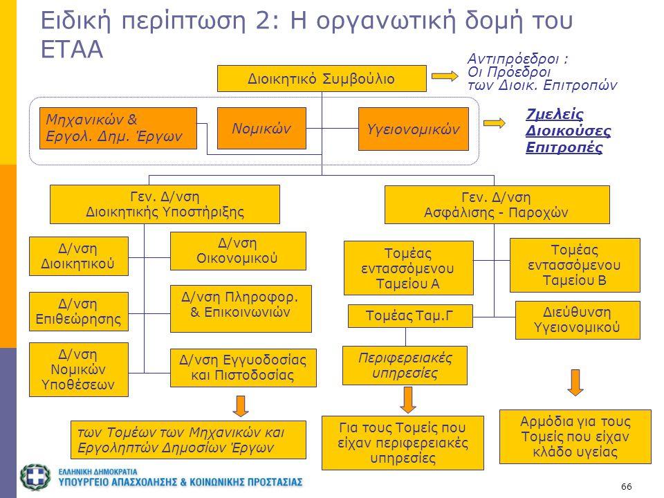 66 Ειδική περίπτωση 2: Η οργανωτική δομή του ΕΤΑΑ 7μελείς Διοικούσες Επιτροπές Δ/νση Διοικητικού Δ/νση Επιθεώρησης Δ/νση Νομικών Υποθέσεων Δ/νση Οικον