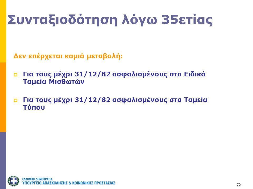72 Συνταξιοδότηση λόγω 35ετίας Δεν επέρχεται καμιά μεταβολή:  Για τους μέχρι 31/12/82 ασφαλισμένους στα Ειδικά Ταμεία Μισθωτών  Για τους μέχρι 31/12
